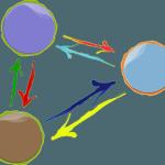 Il modello biopsicosociale tiene conto di fattori biologici, psicologici e sociali nel valutare lo stato di salute.